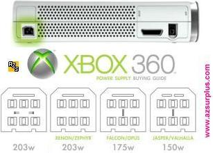 Xbox 360 Ac Adapter Wiring Diagram | Online Wiring Diagram Fuse In Xbox Power Supply on nokia power supply, xbox slim power supply fan, lenovo yoga 3 pro power supply, amiga 1200 power supply, ip67 power supply, toughbook power supply, ouya power supply, hardware power supply, dvd power supply, amstrad gx4000 power supply, wii console power supply, playstation 4 power supply, dell alienware power supply, verizon fios power supply, micro usb 5v power supply, sega dreamcast power supply, xbox one power supply, best furniture power supply, xbox controller, thin power supply,